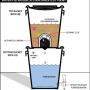 Ceramic Bucket Filter 3
